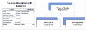 Capital Requirement